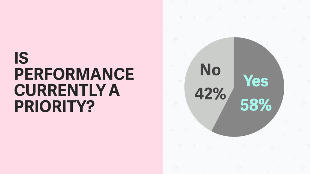 No 42% Yes 58% IS PERFORMANCE CURRENTLY A PRIOR...