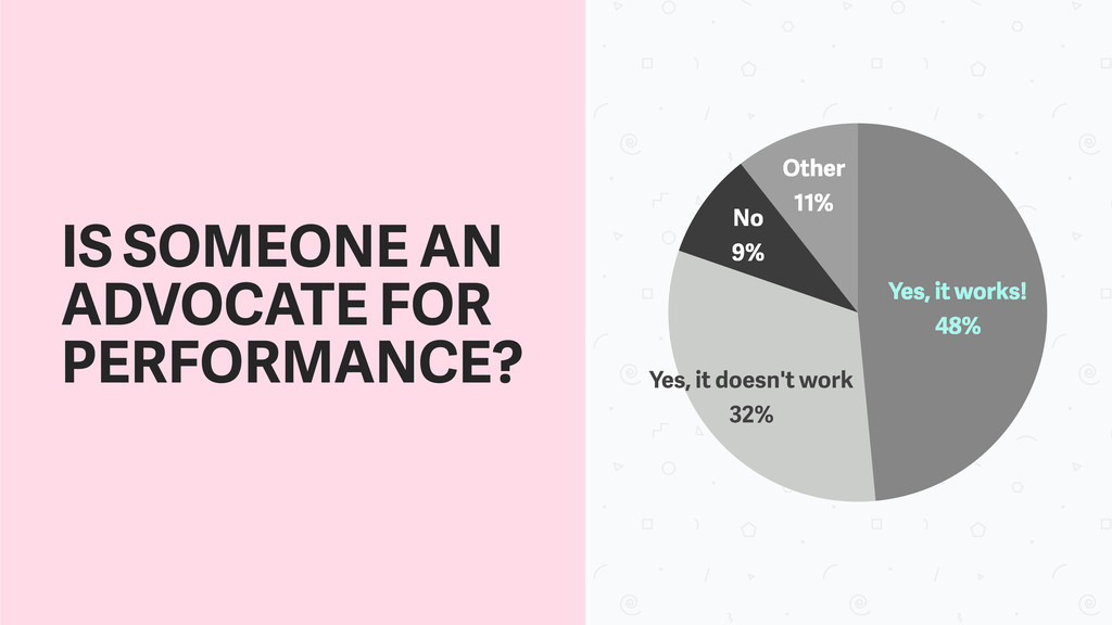 IS SOMEONE AN ADVOCATE FOR PERFORMANCE? Other 1...