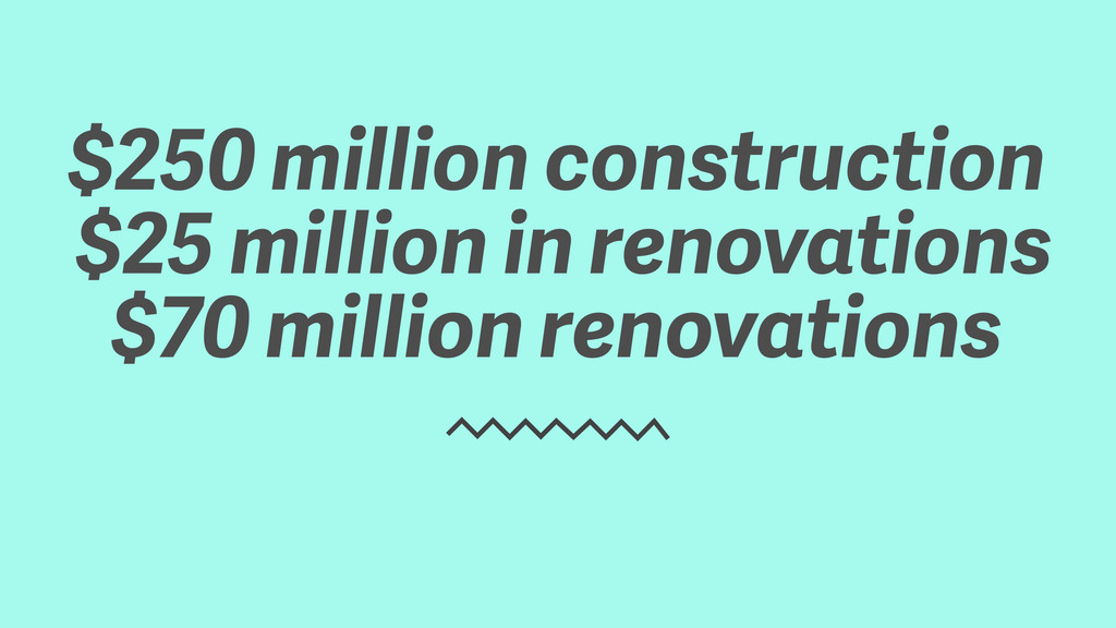$250 million construction