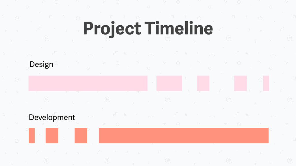 Project Timeline Design Development