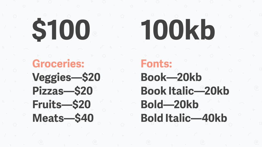 100kb Fonts: Book—20kb Book Italic—20kb Bold—20...