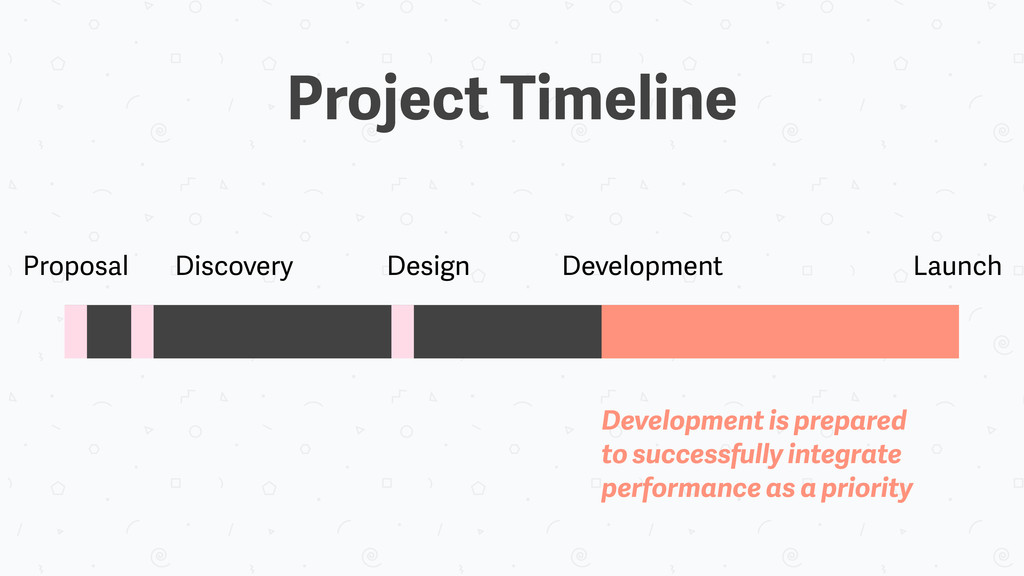 Project Timeline Proposal Discovery Design Deve...