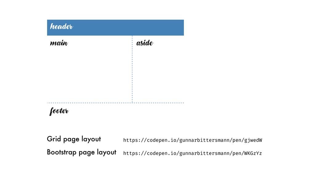 Grid page layout https://codepen.io/gunnarbitte...