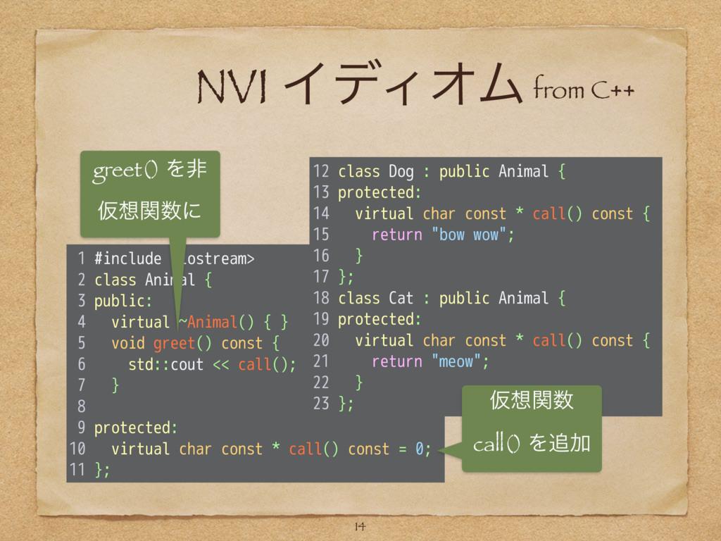 NVI ΠσΟΦϜ 14 1 #include <iostream> 2 class Anim...