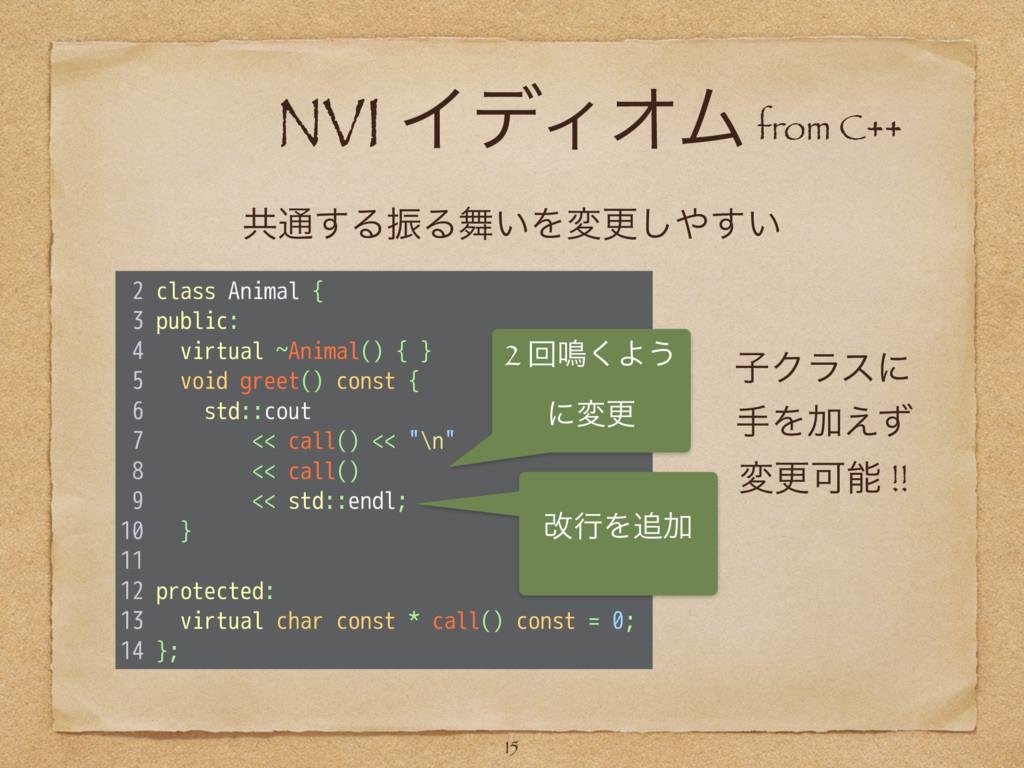 NVI ΠσΟΦϜ 15 2 class Animal { 3 public: 4 virtu...