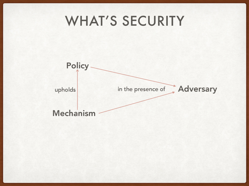 WHAT'S SECURITY Mechanism Policy Adversary upho...