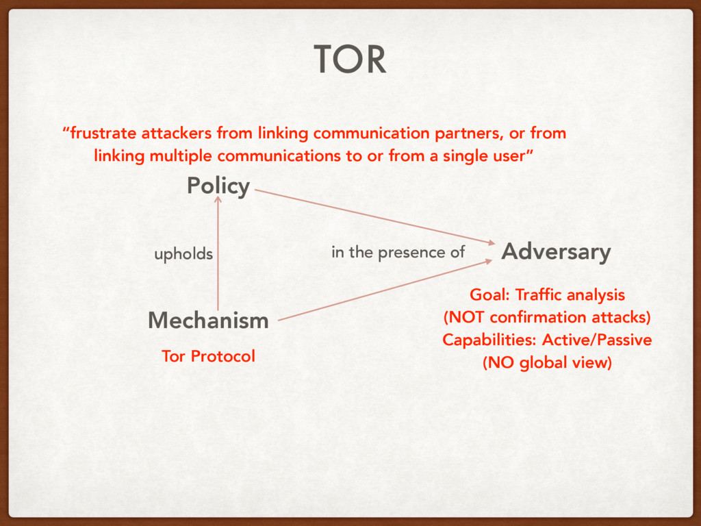 TOR Mechanism Policy Adversary upholds in the p...