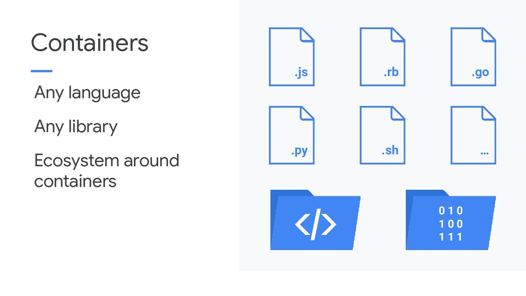 Containers Any language Any library Ecosystem a...