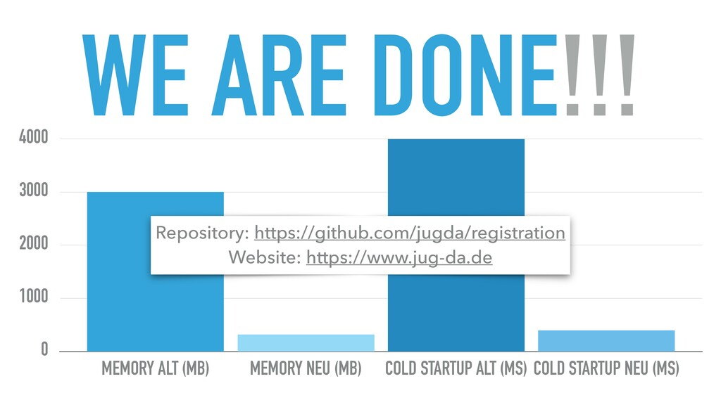 WE ARE DONE!!! 0 1000 2000 3000 4000 MEMORY ALT...
