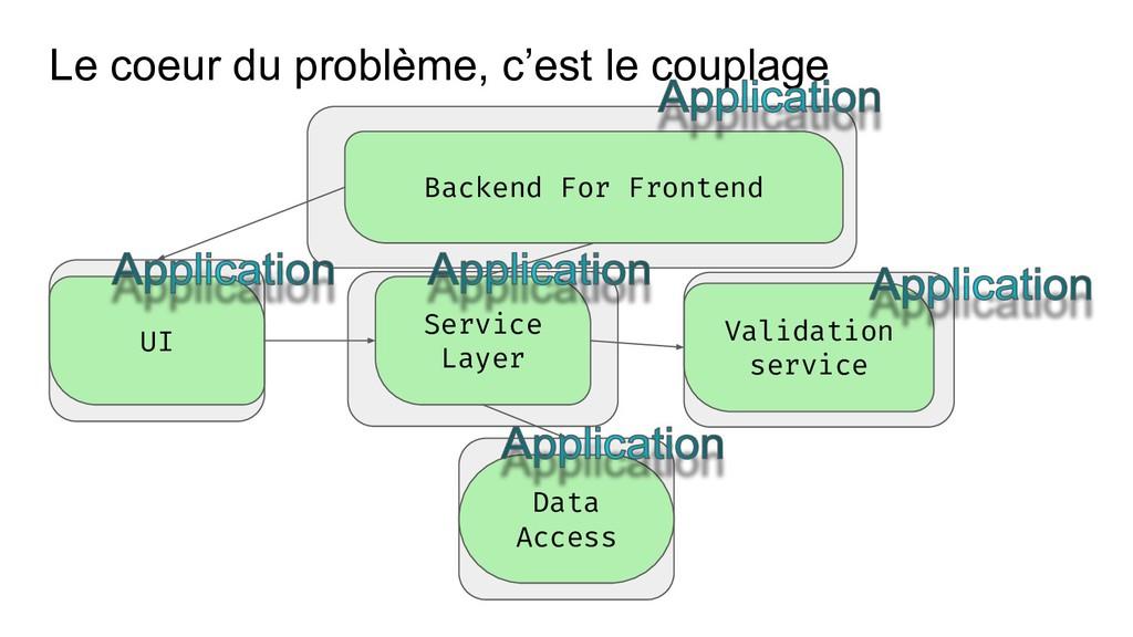 Le coeur du problème, c'est le couplage UI Data...