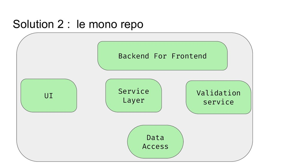 Solution 2 : le mono repo UI Data Access Servic...