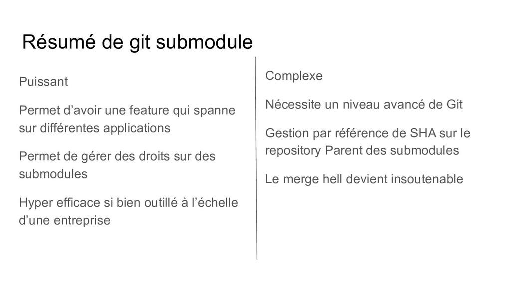 Résumé de git submodule Complexe Nécessite un n...