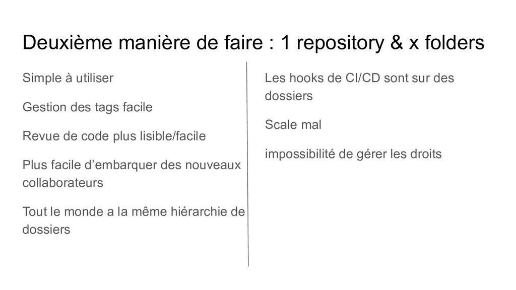 Deuxième manière de faire : 1 repository & x fo...