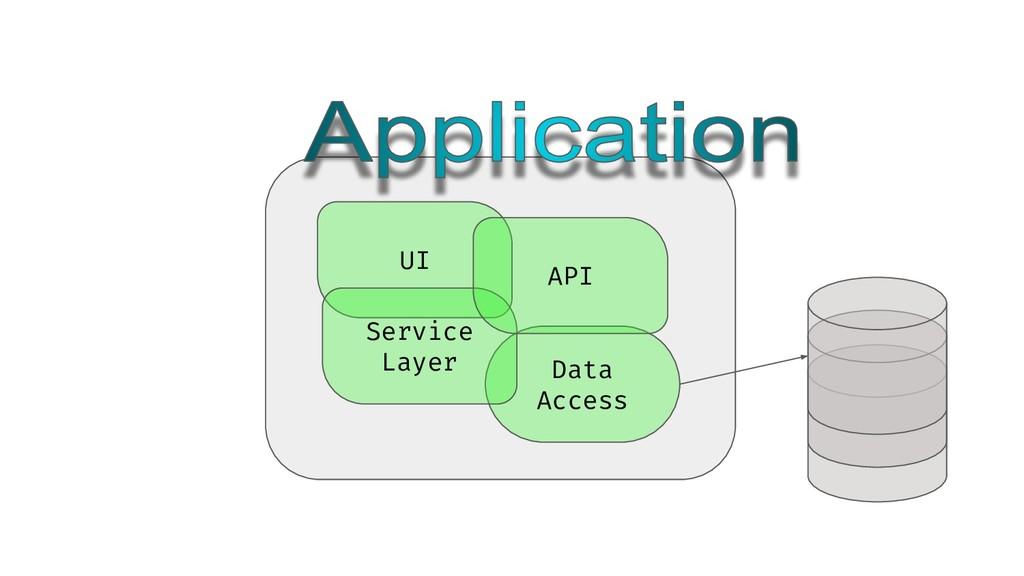 UI Data Access Service Layer API