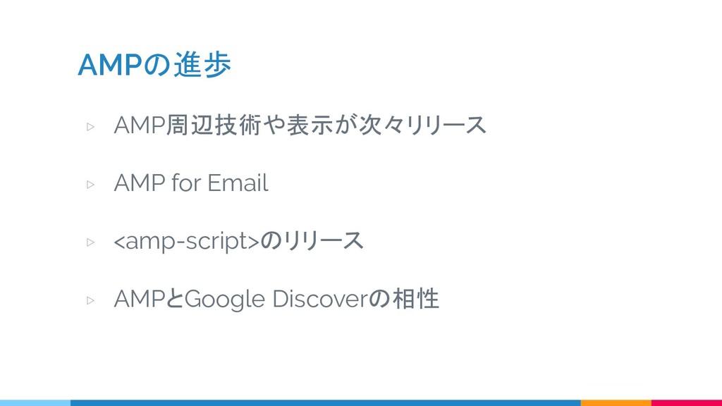 AMPの進歩 ▷ AMP周辺技術や表示が次々リリース ▷ AMP for Email ▷ <a...