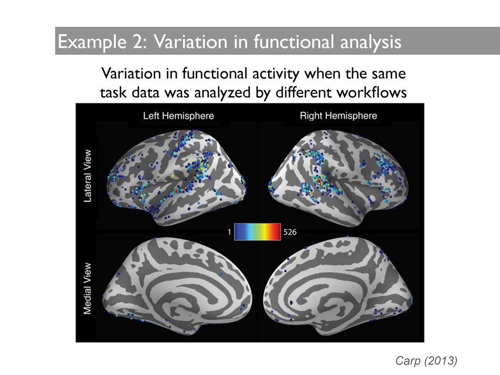 Example 2: Variation in functional analysis Car...