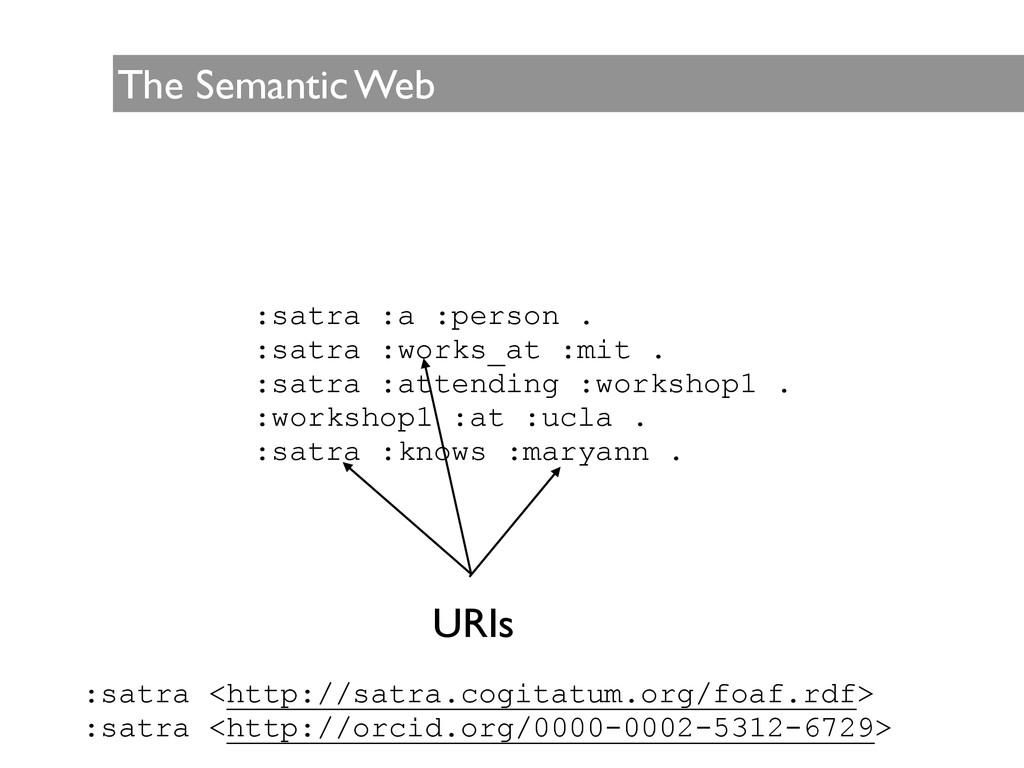 The Semantic Web :satra :a :person . :satra :wo...