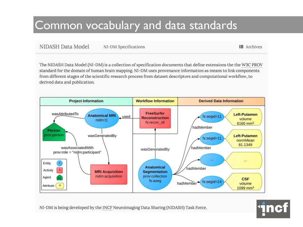 Common vocabulary and data standards