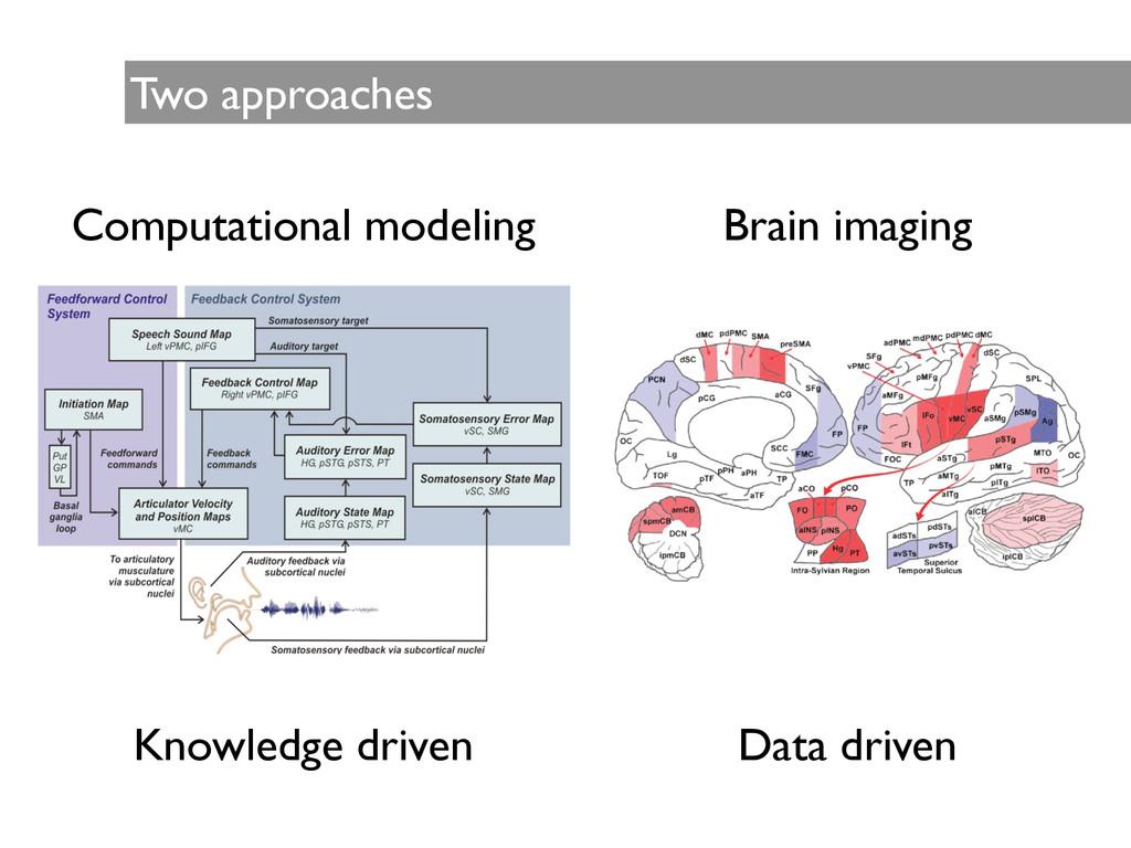 Two approaches Computational modeling Brain ima...