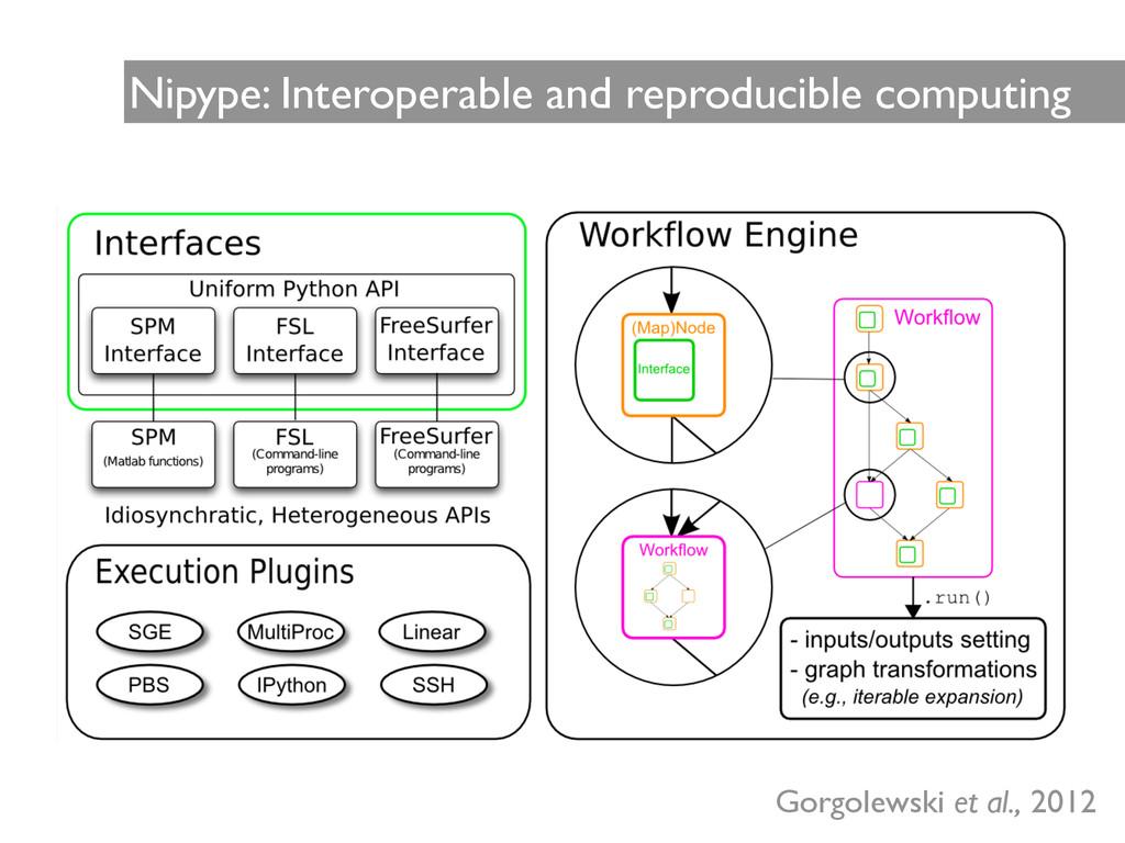 Nipype: Interoperable and reproducible computin...