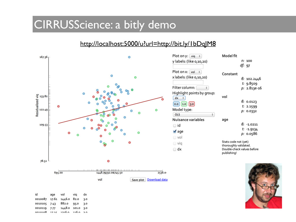 CIRRUSScience: a bitly demo http://localhost:50...
