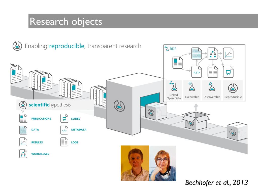 Research objects Bechhofer et al., 2013