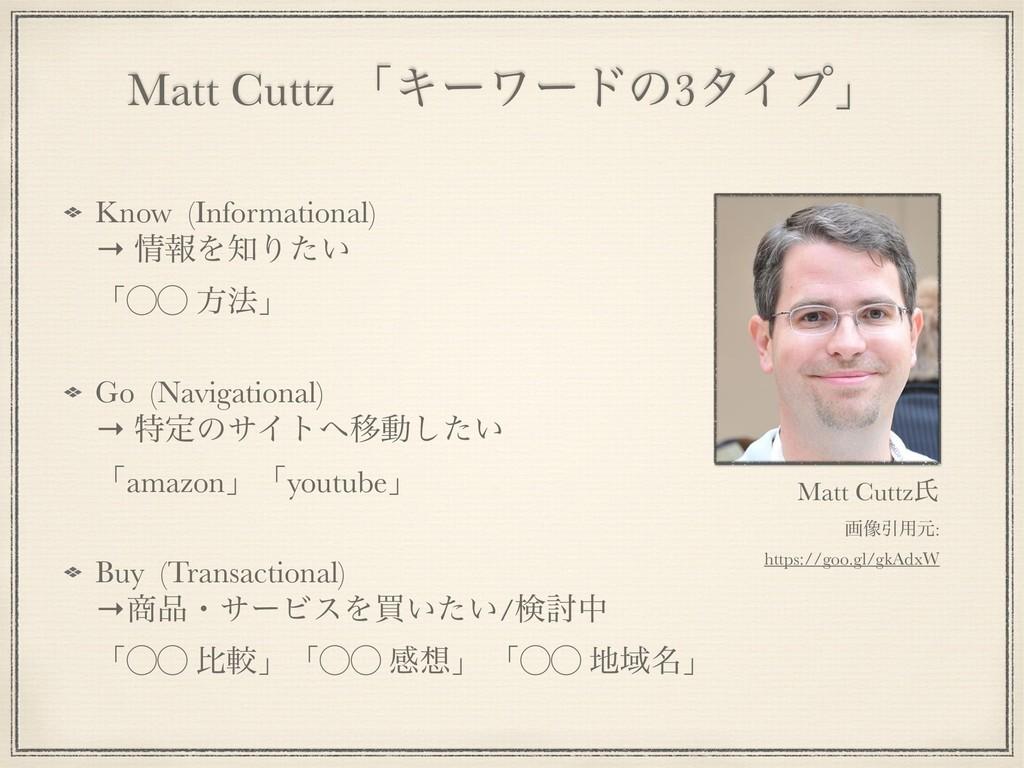 Matt Cuttz ʮΩʔϫʔυͷ3λΠϓʯ Know (Informational) →...