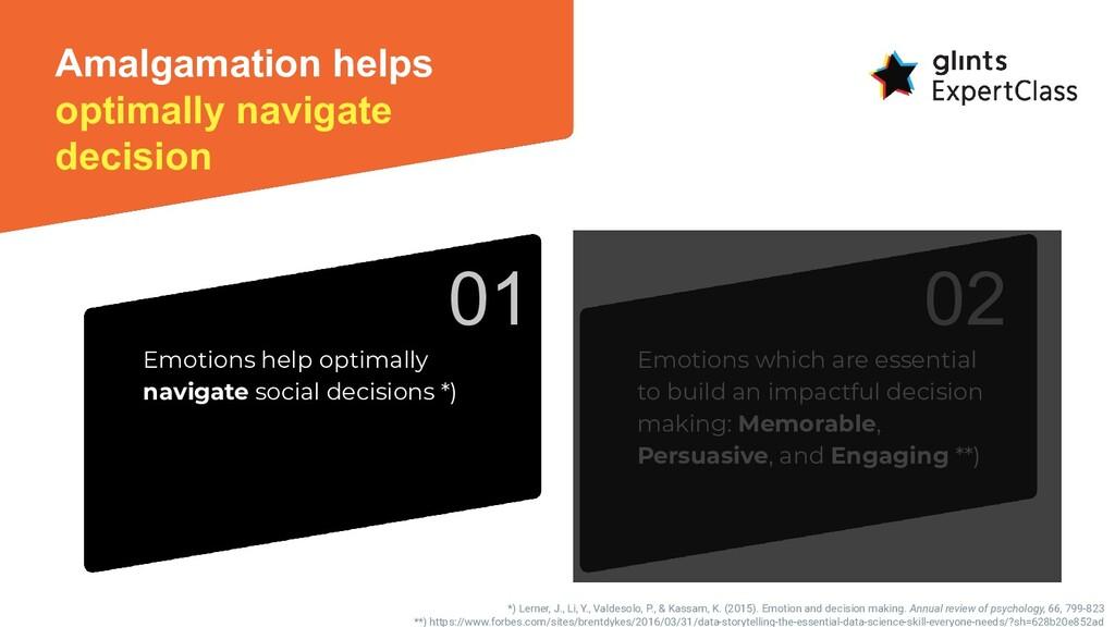 Amalgamation helps optimally navigate decision ...