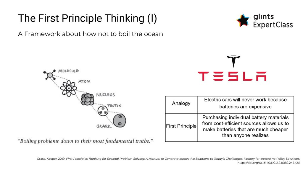 The First Principle Thinking (I) A Framework ab...