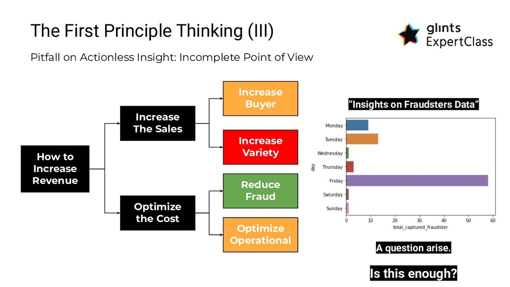 The First Principle Thinking (III) Pitfall on A...