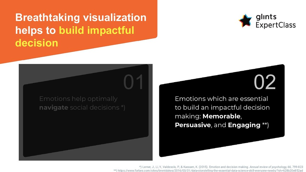 Breathtaking visualization helps to build impac...