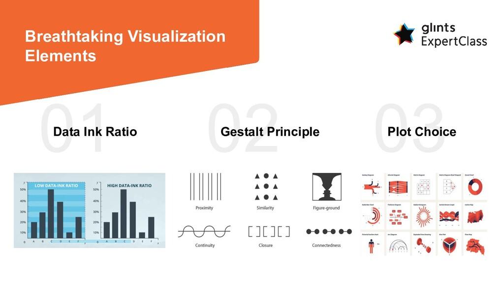 01 Data Ink Ratio 02 Gestalt Principle 03 Plot ...