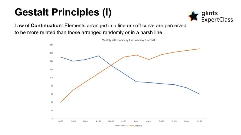 Gestalt Principles (I) Law of Continuation: Ele...