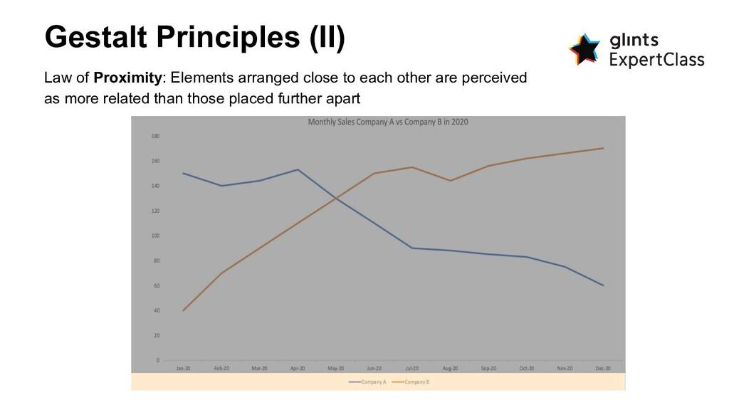 Gestalt Principles (II) Law of Proximity: Eleme...