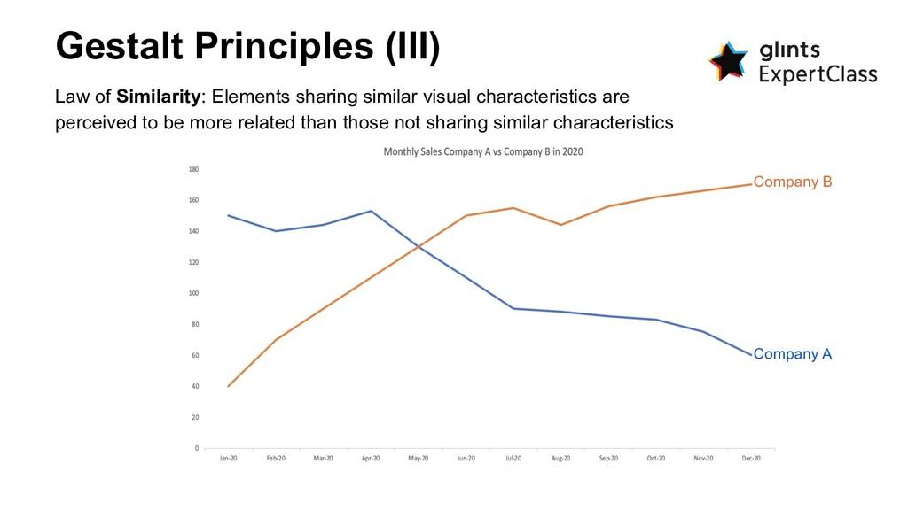 Gestalt Principles (III) Law of Similarity: Ele...