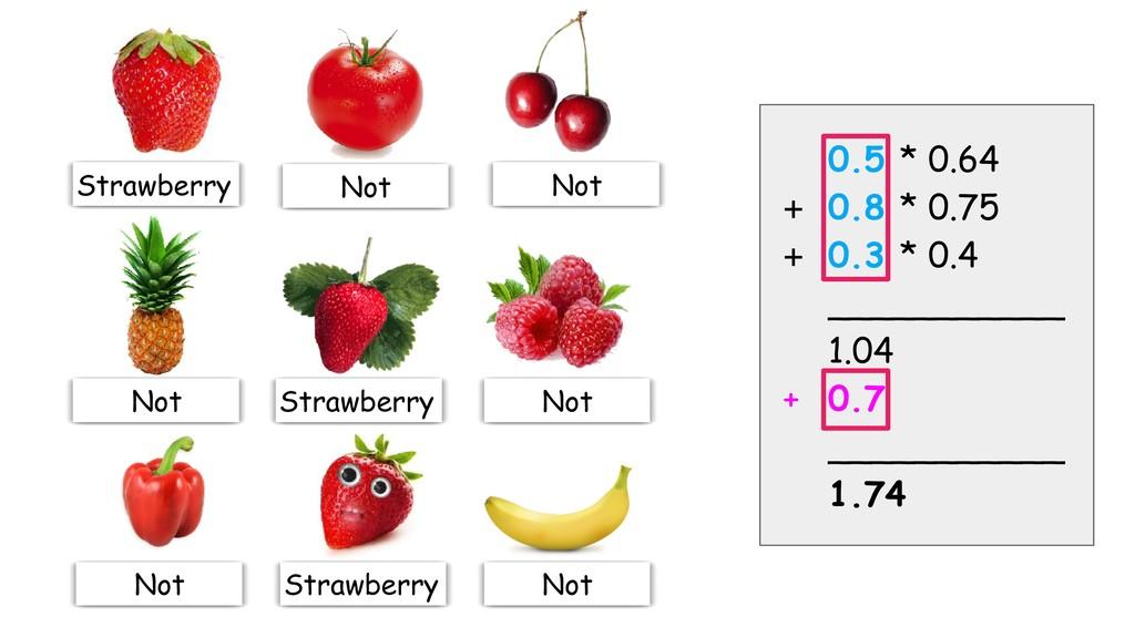 0.5 * 0.64 + 0.8 * 0.75 + 0.3 * 0.4 ___________...
