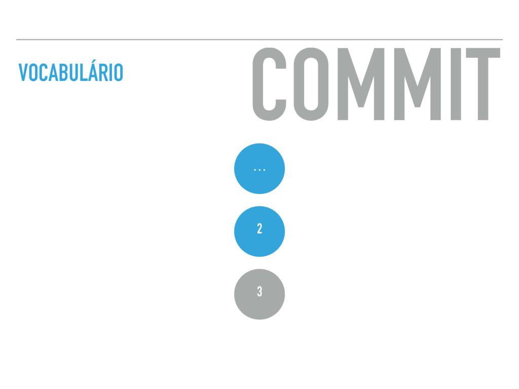 VOCABULÁRIO COMMIT 3 2 …