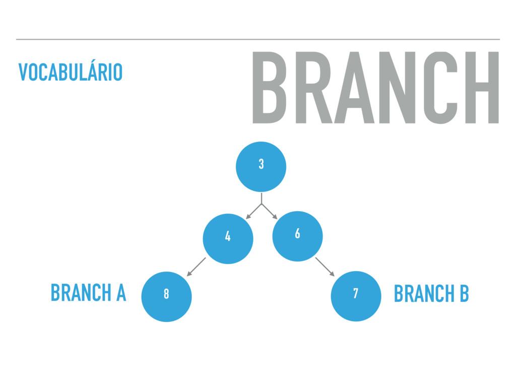 VOCABULÁRIO BRANCH 8 7 4 6 3 BRANCH A BRANCH B