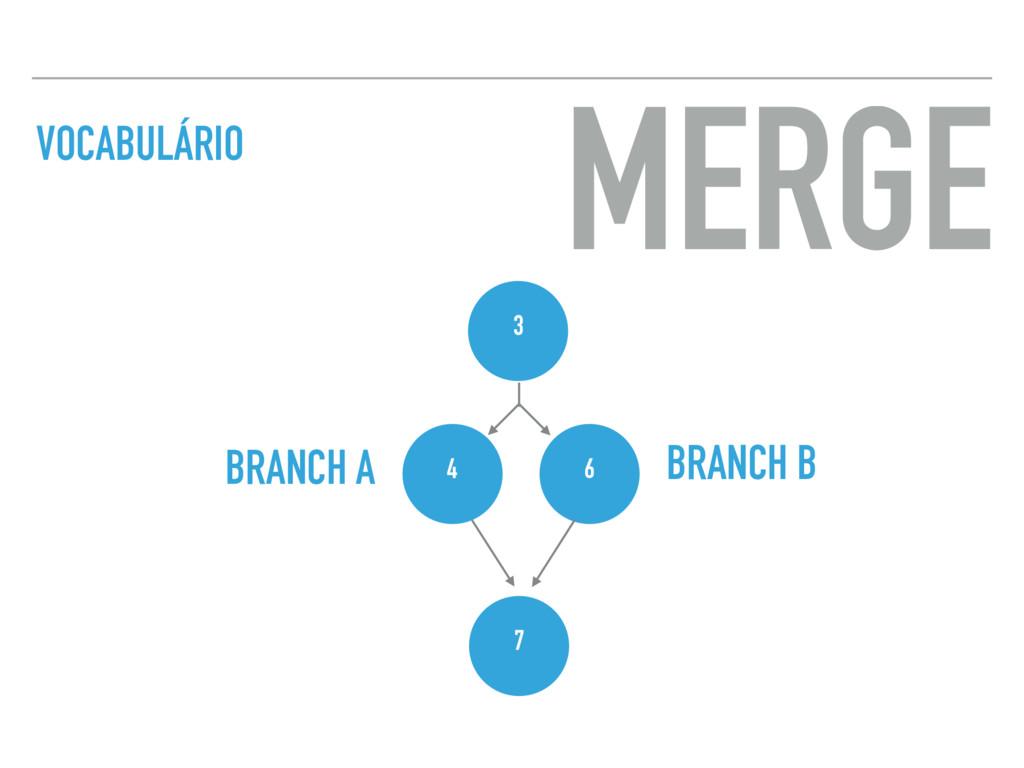 VOCABULÁRIO MERGE 7 4 6 3 BRANCH A BRANCH B