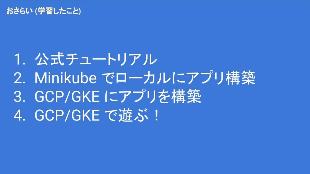 おさらい (学習したこと) 1. 公式チュートリアル 2. Minikube でローカルにアプ...