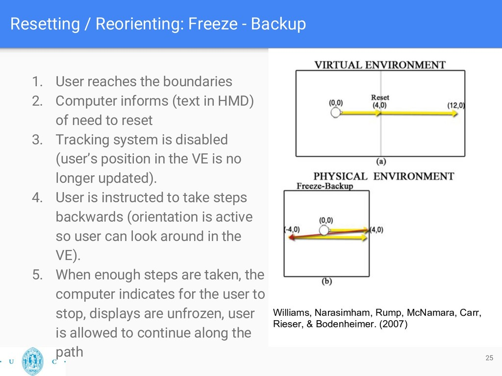 Resetting / Reorienting: Freeze - Backup 25 1. ...