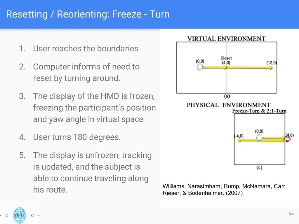 Resetting / Reorienting: Freeze - Turn 26 1. Us...