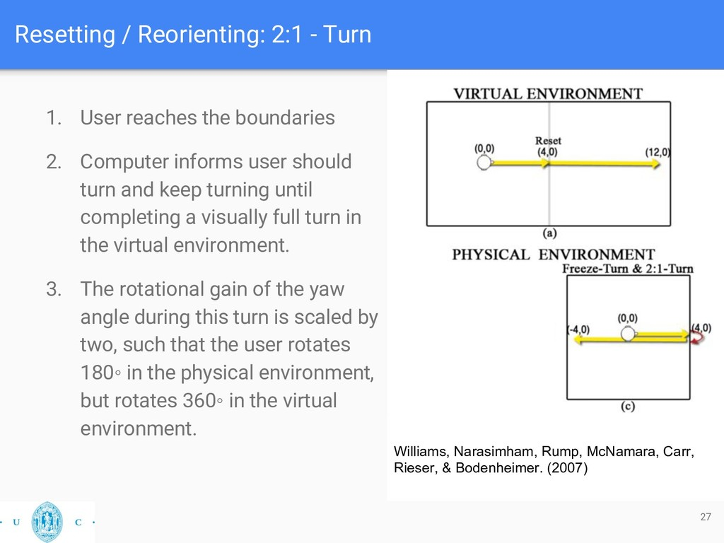 Resetting / Reorienting: 2:1 - Turn 27 1. User ...