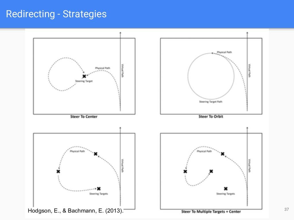 Redirecting - Strategies 37 Hodgson, E., & Bach...