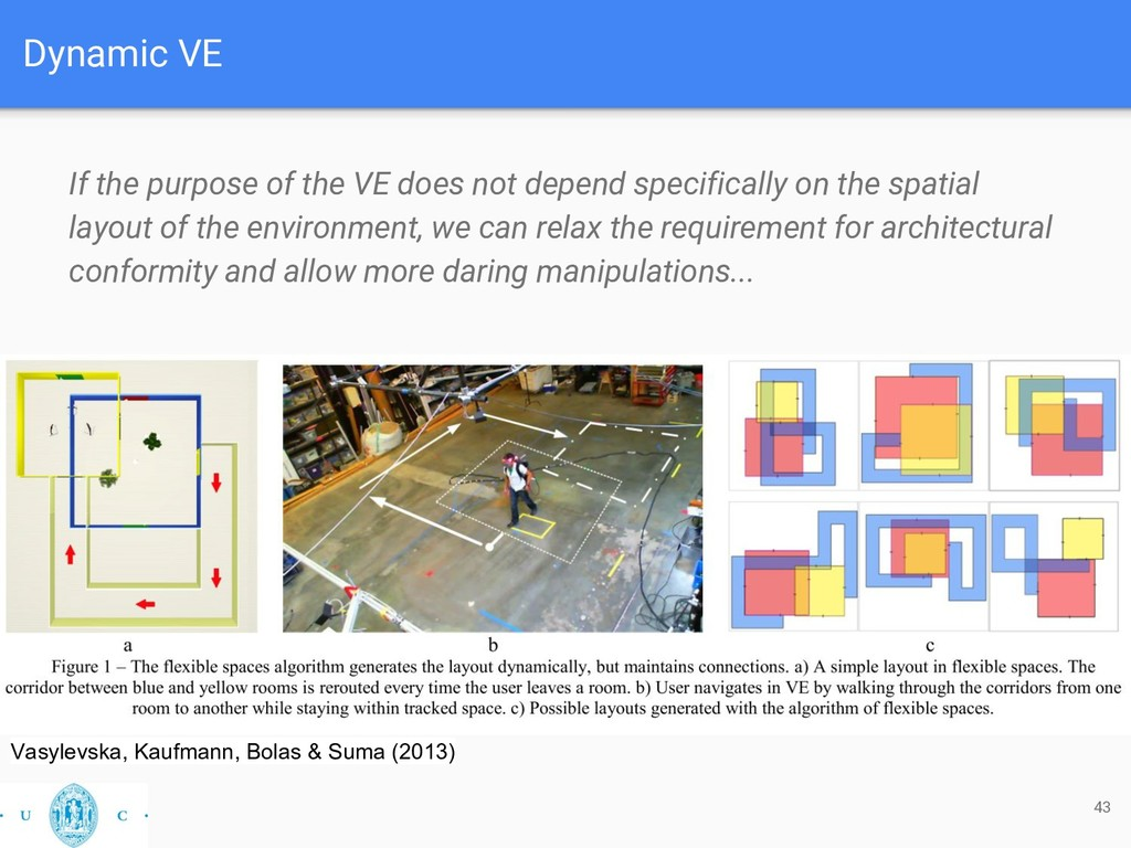 Dynamic VE 43 If the purpose of the VE does not...