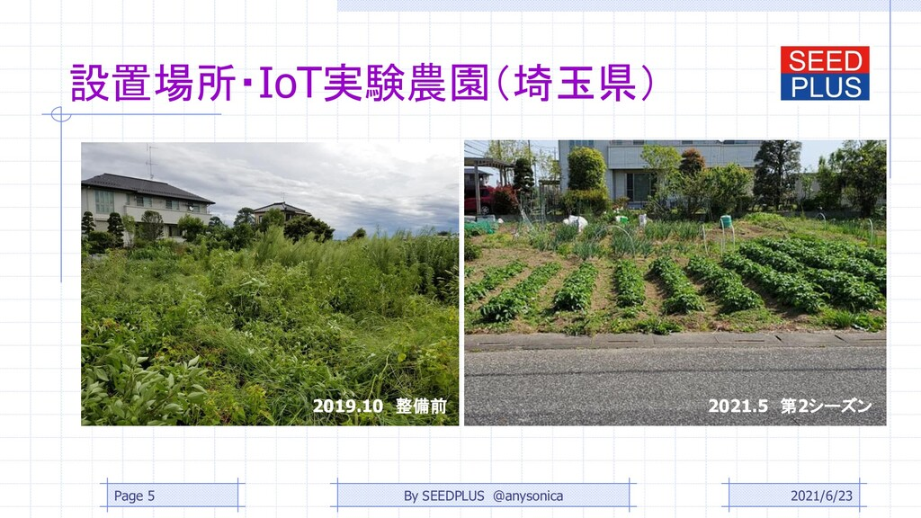 設置場所・IoT実験農園(埼玉県) 2021/6/23 Page 5 2019.10 整備前 ...