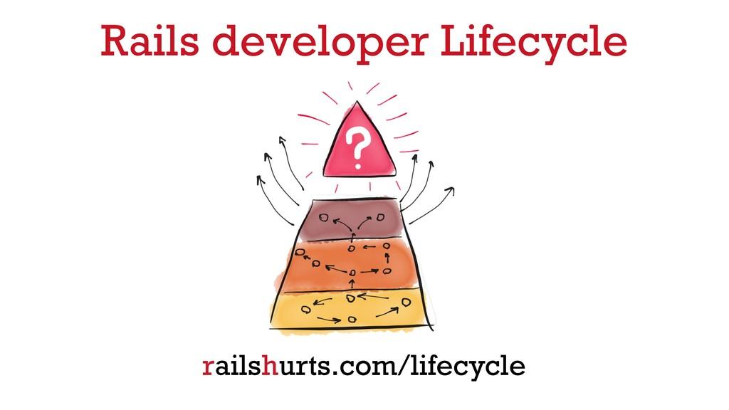 railshurts.com/lifecycle Rails developer Lifecy...