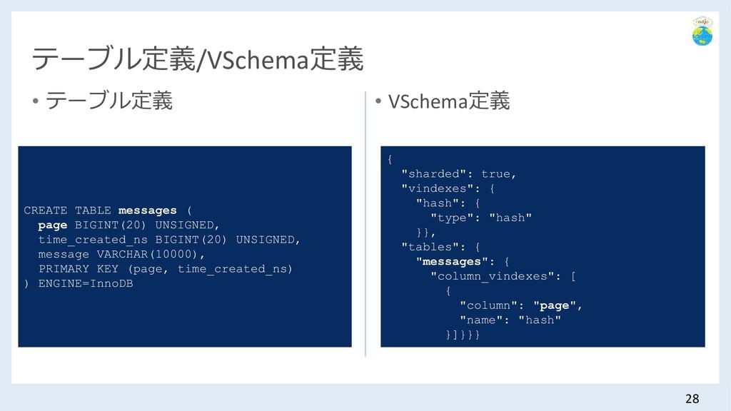 テーブル定義/VSchema定義 • テーブル定義 28 CREATE TABLE messa...