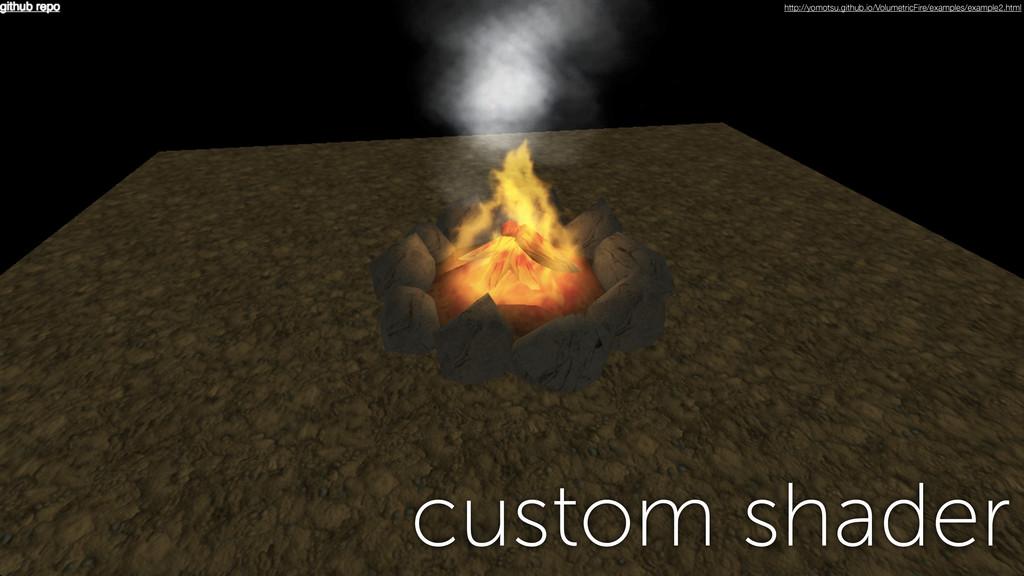 custom shader http://yomotsu.github.io/Volumetr...
