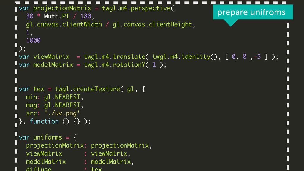 ! var projectionMatrix = twgl.m4.perspective( 3...